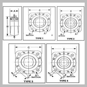 Flanged Disc Unit